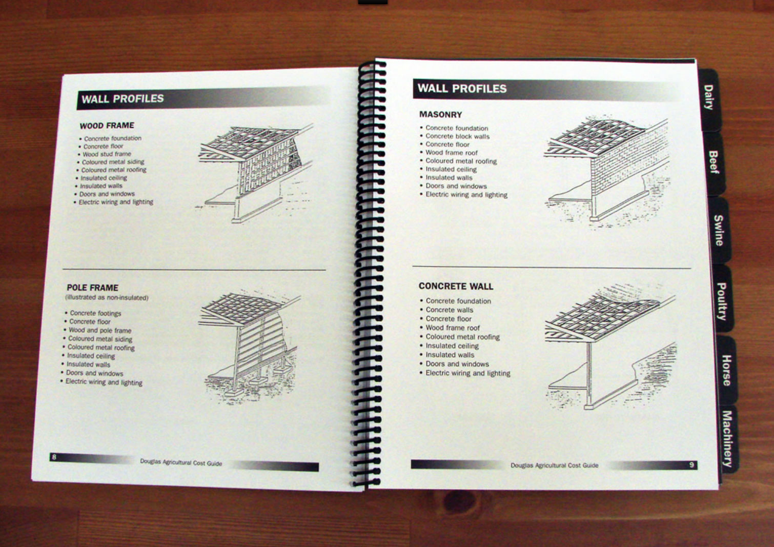 Agricultural Insurance Rebuild Manual Douglas Cost Guide Wiring Block Wall Paper Version